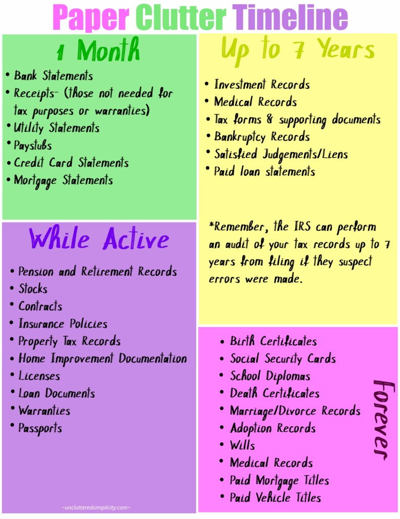 organizing paperwork best ways to organize paper clutter