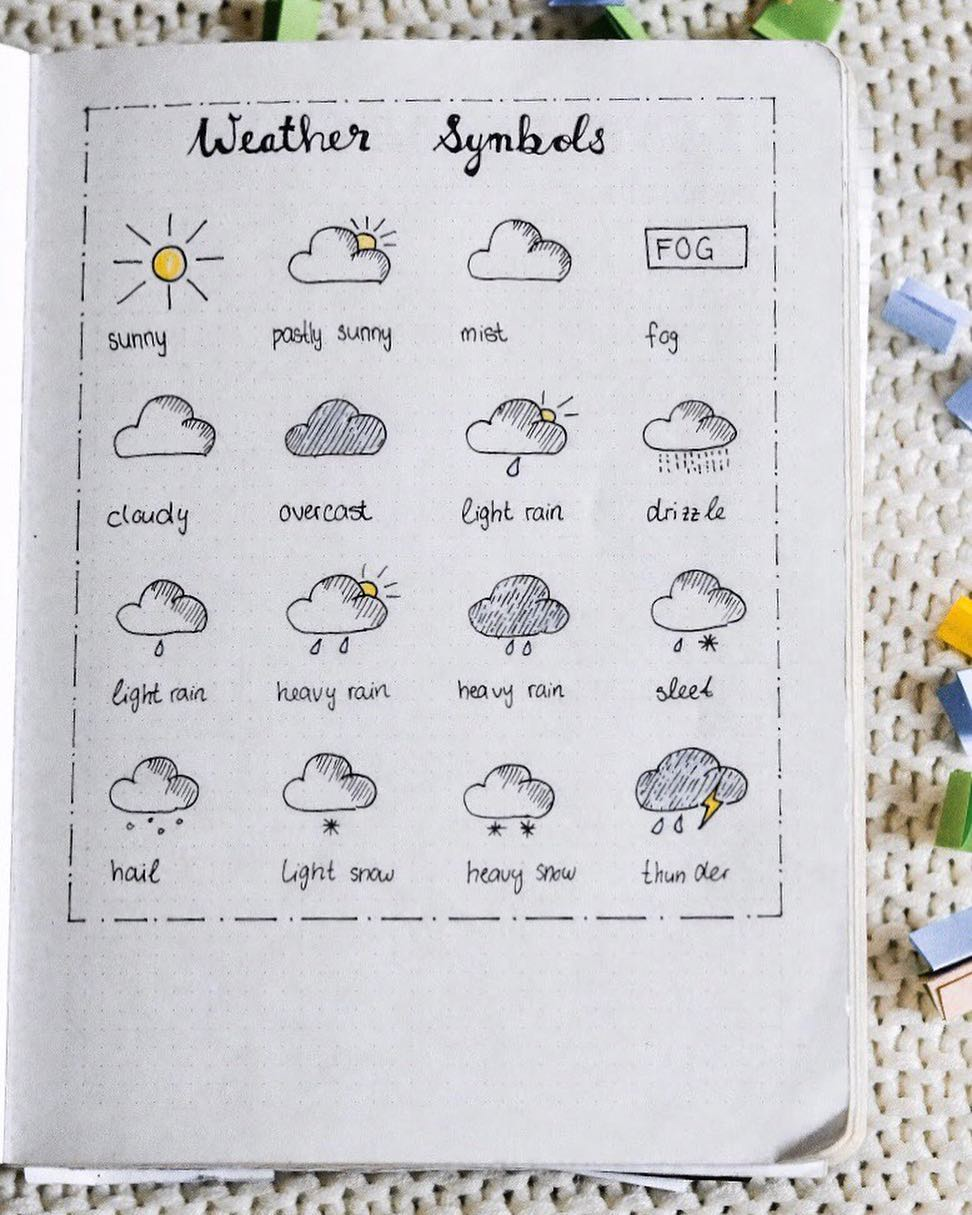 weather doodles for bullet journals